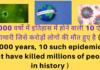 2000 वर्षो में इतिहास में होने वाली 10 ऐसी महामारी जिसे करोड़ों लोगों की मौत हुए है (In 2000 years, 10 such epidemics that have killed millions of people in history )