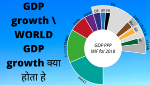 gdp growth \world gdp growth क्या होता हे ?